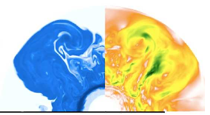 """An """"eruption"""" of turbulent instabilities ocurring about 11 minutes into the simulation of a core-collapse supernova.  The blue side depicts the mass fraction of Si (showing where nucleosynthesis products have spread) and the right side depicts the velocity of material.  From Figure 4 of Arnett & Meakin 2011."""