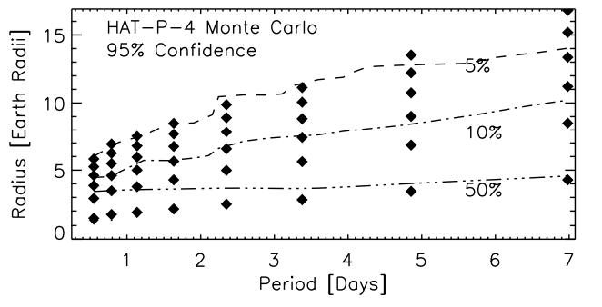 Excerpt of Figure 3 of Ballard et al. 2011
