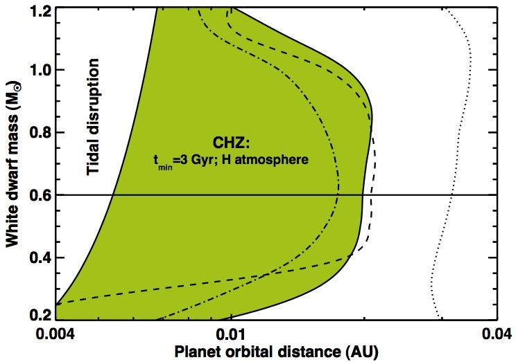 Agol 2011 Figure 2