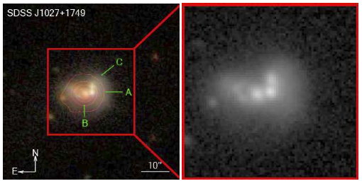The SDSS gri-color composite image of SDSS J1027+1749. Clearly visible are the three galaxy nuclei, labeled A, B, and C.