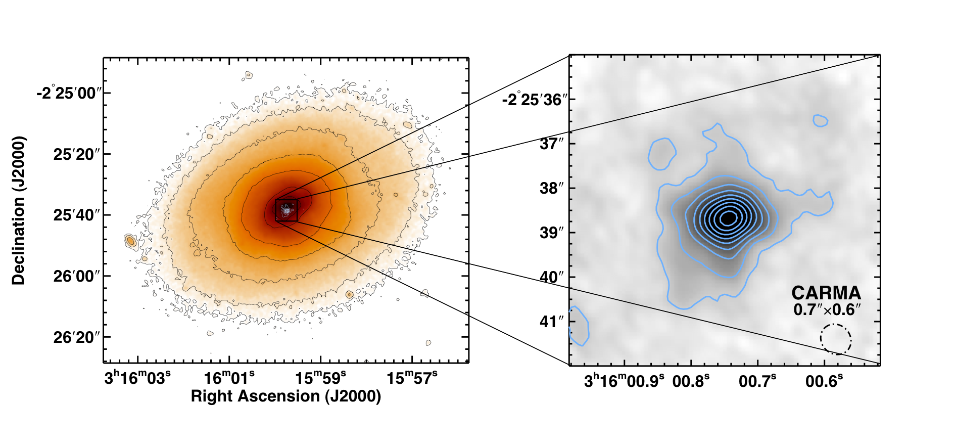 On the left, the molecular line observations are superposed on an r-band image of the galaxy from the SINGS survey.  A zoom-in on the molecular emission from the nucleus of the galaxy is presented on the right.  The molecular emission is sharply concentrated toward the center of the galaxy.