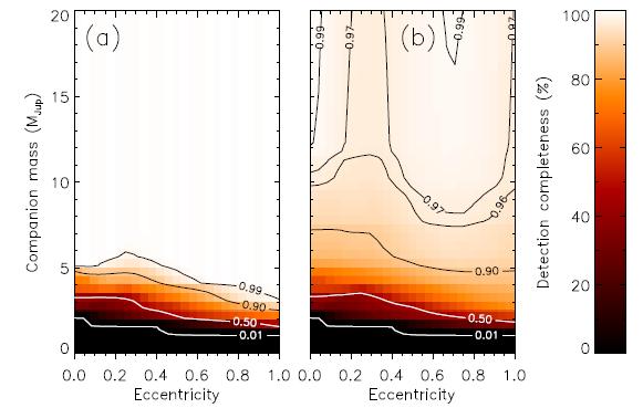 Thalmann et al. 2011 Figure 4