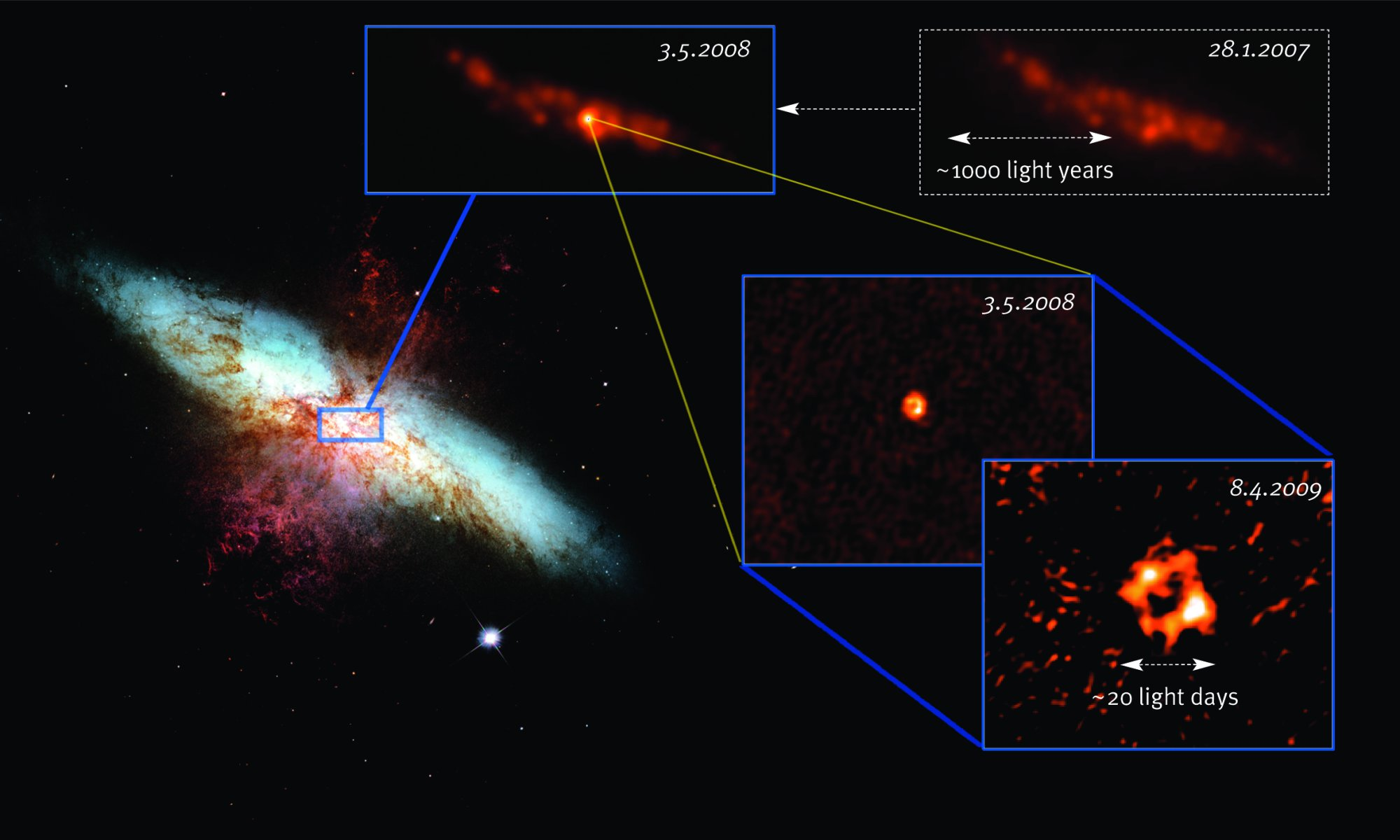 M82 and source