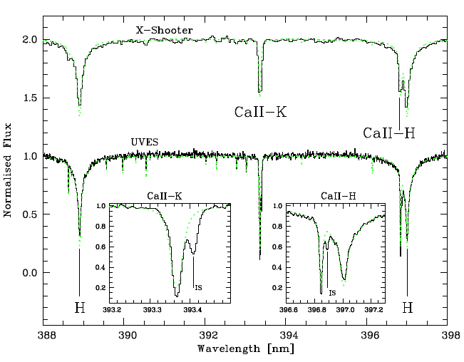 Observed Spectrum of Ca II H and K lines of SDSS J102915+172927