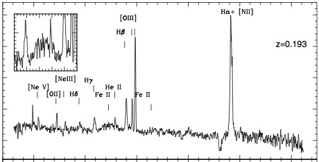 NLAGN1 finding agn at high(er) redshifts astrobites bpt diagram astronomy at fashall.co