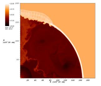 Low Density Model, Final TIme