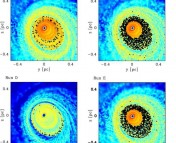 Density maps of the central disk in the four simulations which formed stars.  The black circles represent the positions where stars are expected to form based upon the collapse density criterion.