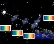 Quasar absorption lines are basically the universe's shadow puppets.