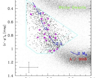 Hypervelocity stars: what are they running from?