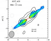 The AU Mic debris disk. The disk as viewed in optical light (scattered from dust in the gas) is shown in color. The observations from this paper, at millimeter wavelengths are shown as black contours. The location of AU Mic is marked by the red star. Figure 1 from the paper.