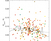 A plot showing the subtle correlation between planetary radius and stellar metallicity.  The dashed and solid lines are polynomial regressions and moving-medians, respectively.  Figure 1 from Dodson-Robinson 2012.