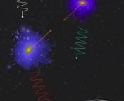 kinematic SZ Effect