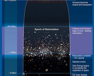 Runaway Stars in High-Redshift Galaxies: A Solution to the Reionization Problem?