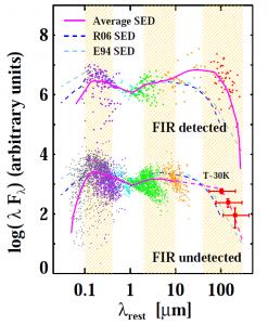 Figure 3 from Dai et al. 2012