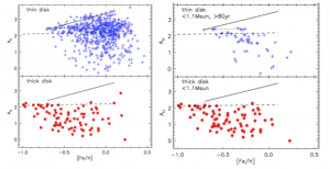Figure 4+5 from Ramirez et al. 2012
