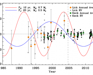 Looking for planets around Barnard's Star
