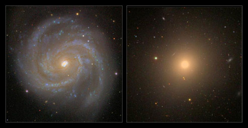 Spiral and Elliptical Galaxies (Credit: Hubble/GalaxyZoo)