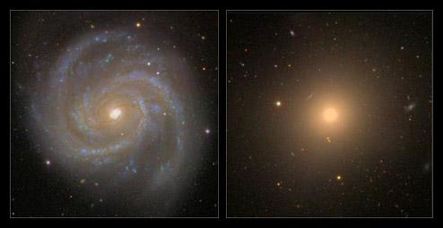 Spiral and Elliptical Galaxies (Credit: Hubble/GalaxyZoo)