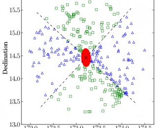 Observing the Velocity Anisotropy of Cluster Galaxies