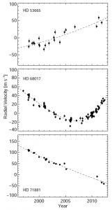 Figure 1 from Crepp et al. 2012