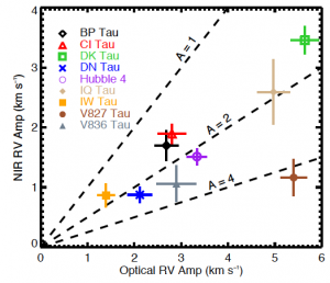 Figure 4 from Crockett et al. 2012