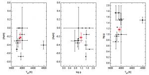 Figure 11 from Lebzelter et al. 2012.