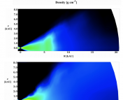 Gas density distribution of the disk feeding region at t=63 kyr in the comparison run (upper panel) and fiducial run (lower panel)