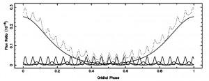 Figure 1 from Kane & Gelino 2012