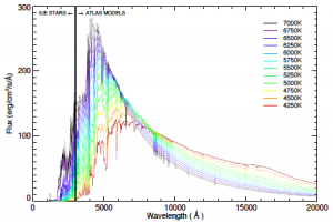 Figure 3 from Rugheimer et al. 2012