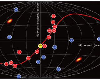 The Curious Case of Andromeda's Satellites