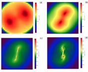 Boss & Keiser figure 4.  This figure shows the density evolution (from a to d) of a molecular cloud as it collapses.  This cloud had a small initial field along the direction of rotation of the spherical isothermal cloud.  The magnetic field prevents collapse as early as it occurs in the non-magnetic case, but the system eventually forms two long filiments (panel c) which collapse into a binary system (panel d).