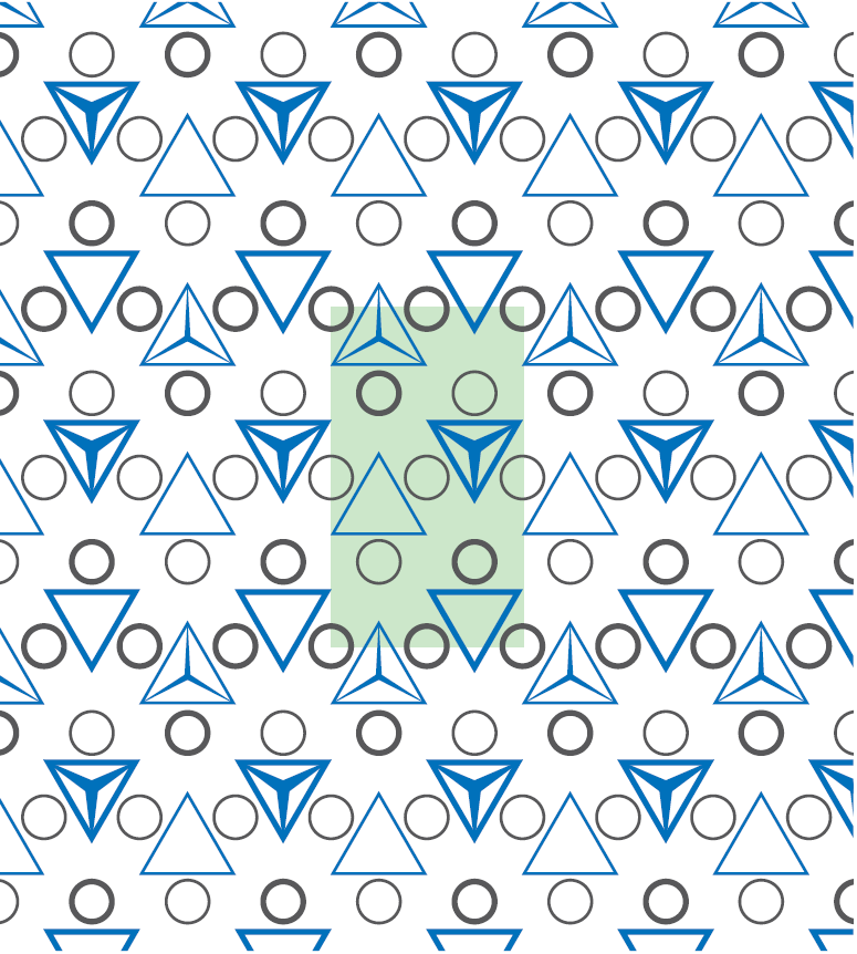 Figure 1. The crystal structure of olivine. The blue tetrahedra are composed of four oxygen with a silicon at the center. The gray circles show the location of the cations (either iron or magnesium). The highlighted box illustrates the unit cell. From Figure 3 of Henning (2010).