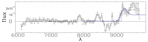 The spectrum of the galaxy, as it was seen by the ACS grism spectrometer. At the far right of the spectrum we see the light of the galaxy, which abruptly falls off to the left, indicating absorption by neutral hydrogen. From Figure 2 in the text.