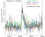 The higher-resolution spectrum from Keck. From this, we can clearly see the emission line which allows us to determine the redshift of the galaxy. From Figure 3 in the text.