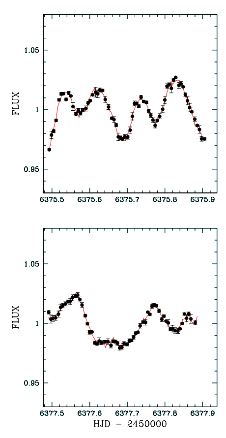Check out the paper for the light curves from the other 10 nights!