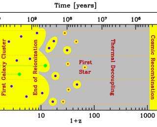 Seeing Galaxy formation before reionization: baryon-dark matter relative velocity helps!