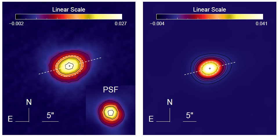 Figure 2. The left panel shows the resolved 70 micron PACS image of the 49 Ceti disk. The PSF observation of Alpah Boo is shown in the insert. The right panel shows 49 Ceti's disk after deconvolving the image with the PSF. From Figure 1 of the paper.
