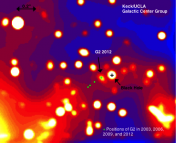 Gas cloud G2 as observed by the UCLA Galactic Center Group with the Keck Telescope in 2012. Stellar black holes or neutron stars are too faint to be observed directly, but many probably orbit the black hole.