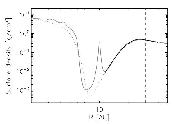 Model to Data Comparison