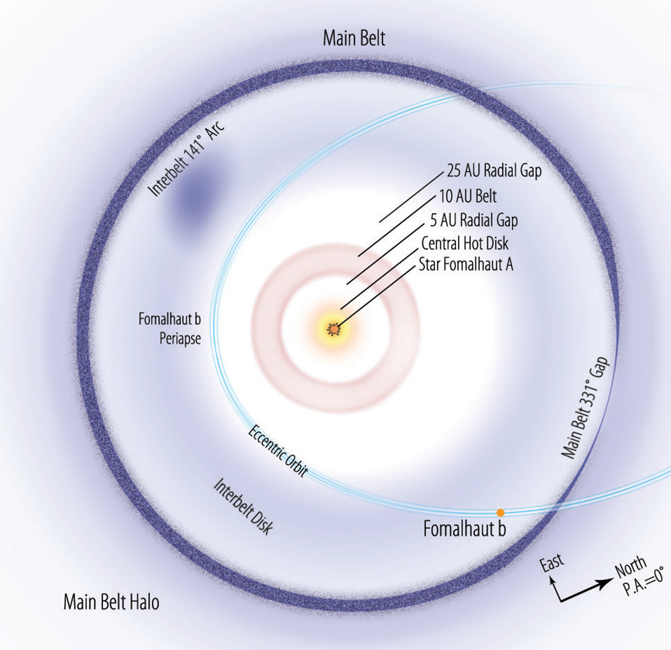 The updated orbit of Fomalhaut b as presented by Paul Kalas. (From the accompanying paper.)