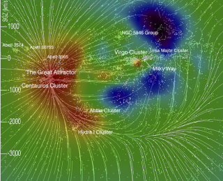 Cartography of the Local Cosmos