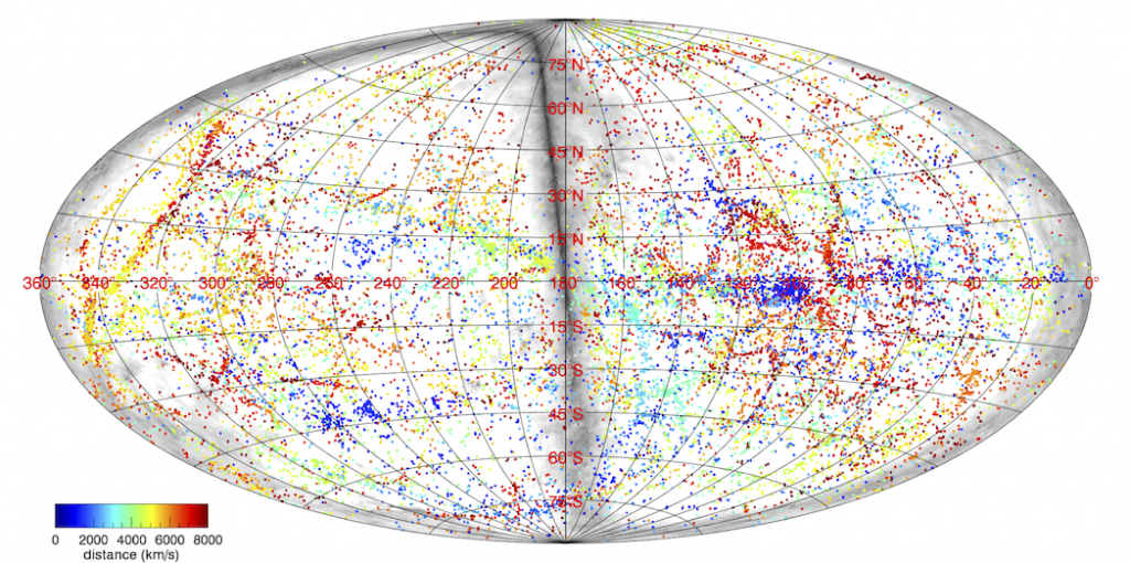 All sky map of the v8k catalog. All galaxies are within 8,000 km/s of Earth.