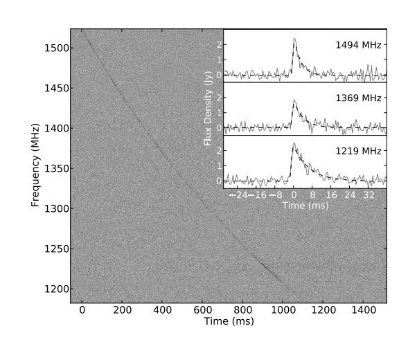 The spectrum of one of the four recently discovered fast radio bursts as a function of time.  The diagonal line shows that lower frequencies arrived at later times.  This indicates that the bursts are extra-galactic in nature (see text).
