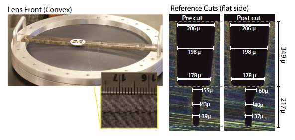 Figure 4: The lens, and a microscopic image of the cut grooves.