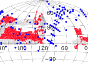 The location of the spectra released in DR10. The blue is the APOGEE spectra obtained thus far. The red in the new imaging included in this data release.
