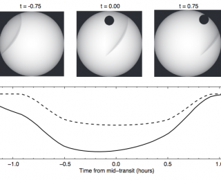Mapping Magnetic Fields with Exoplanet Transits