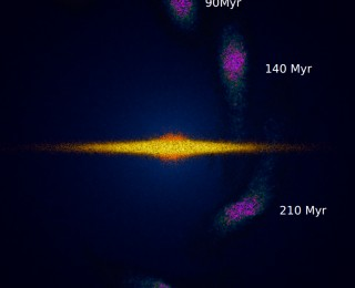 Detecting dark matter with milky way ripples