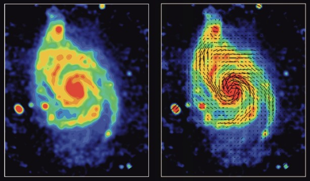 Unsolved Problems Magnetic Field Evolution In Galaxies