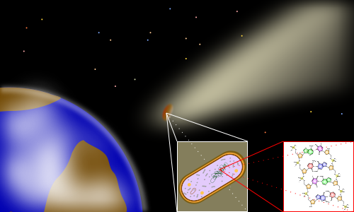 Cartoon image of a comet carrying life to an unsuspecting planet.