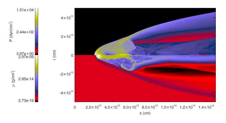 Figure 2: Simulation of a gas cloud getting disrupted as it sits in the stream of a jet. The top panel shows pressure; the bottom panel shows density.